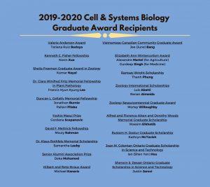 List of CSB Graduate Awards